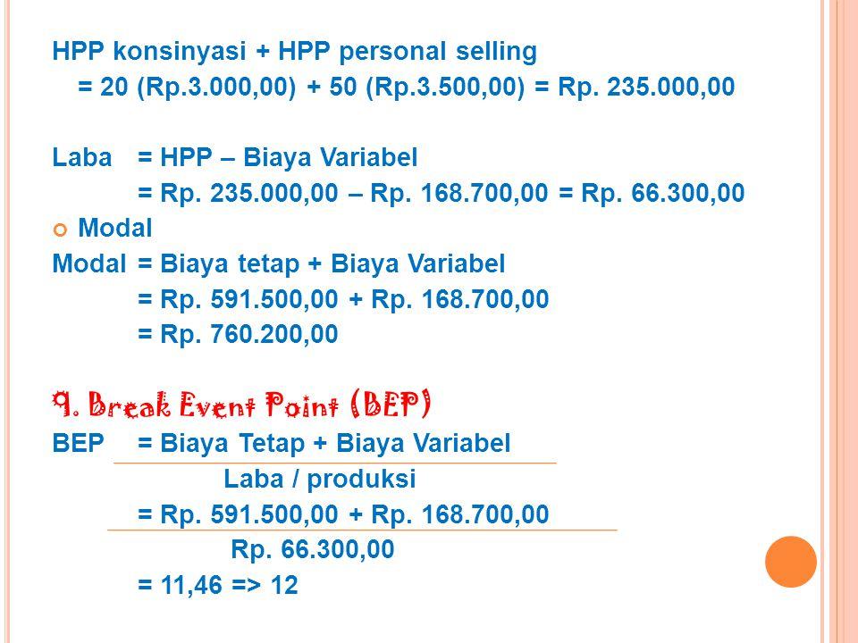 HPP konsinyasi + HPP personal selling = 20 (Rp.3.000,00) + 50 (Rp.3.500,00) = Rp.