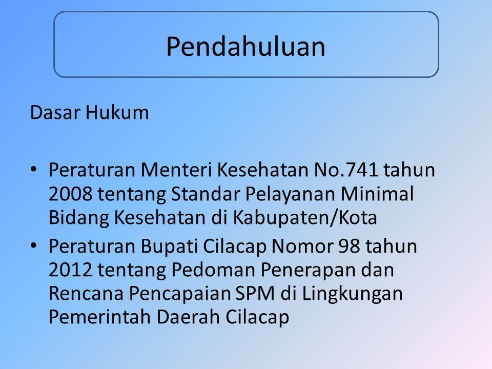 Pendahuluan Dasar Hukum Peraturan Menteri Kesehatan No.741 tahun 2008 tentang Standar Pelayanan Minimal Bidang Kesehatan di Kabupaten/Kota Peraturan B