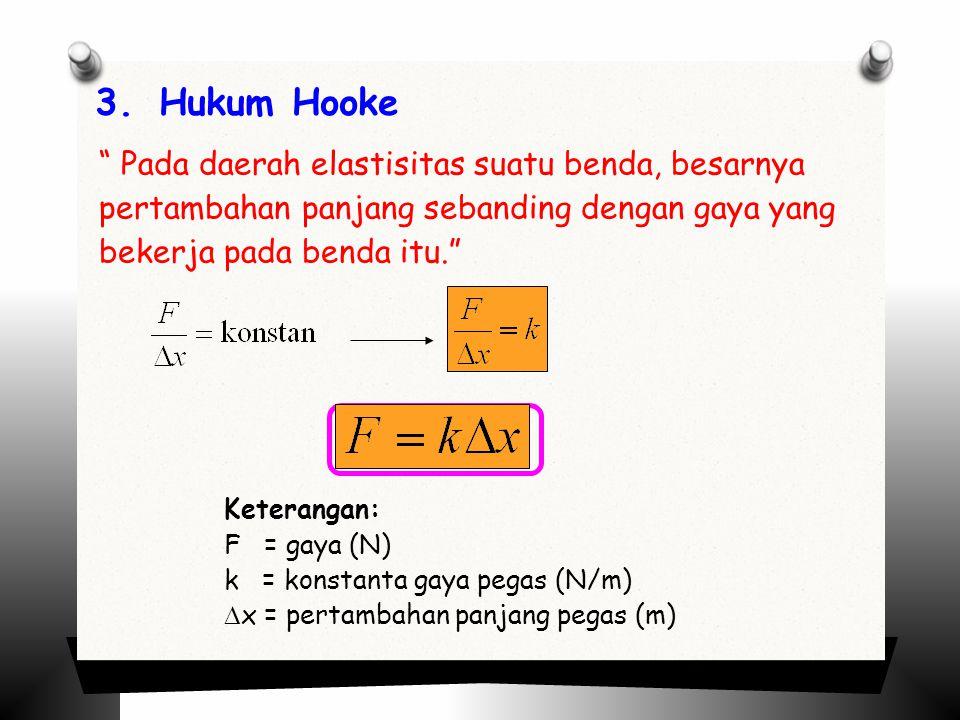3.Hukum Hooke Keterangan: F = gaya (N) k = konstanta gaya pegas (N/m)  x = pertambahan panjang pegas (m) Pada daerah elastisitas suatu benda, besarnya pertambahan panjang sebanding dengan gaya yang bekerja pada benda itu.