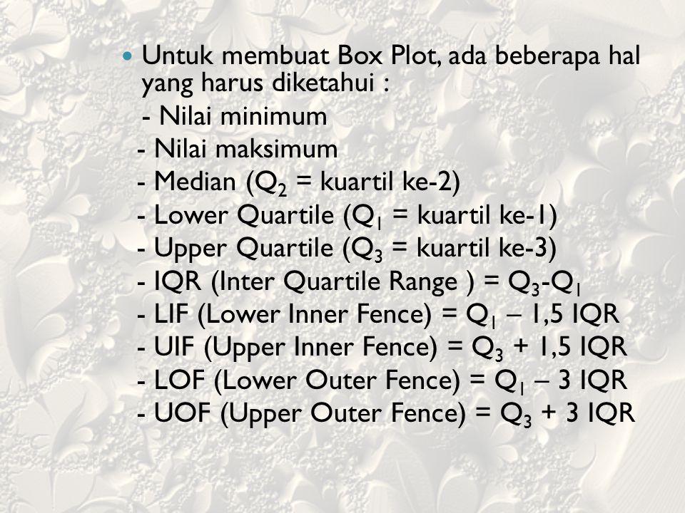 Untuk membuat Box Plot, ada beberapa hal yang harus diketahui : - Nilai minimum - Nilai maksimum - Median (Q 2 = kuartil ke-2) - Lower Quartile (Q 1 = kuartil ke-1) - Upper Quartile (Q 3 = kuartil ke-3) - IQR (Inter Quartile Range ) = Q 3 -Q 1 - LIF (Lower Inner Fence) = Q 1 – 1,5 IQR - UIF (Upper Inner Fence) = Q 3 + 1,5 IQR - LOF (Lower Outer Fence) = Q 1 – 3 IQR - UOF (Upper Outer Fence) = Q 3 + 3 IQR