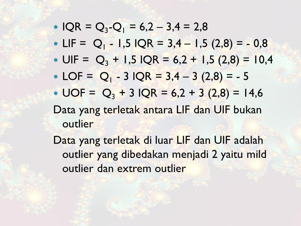 IQR = Q 3 -Q 1 = 6,2 – 3,4 = 2,8 LIF = Q 1 - 1,5 IQR = 3,4 – 1,5 (2,8) = - 0,8 UIF = Q 3 + 1,5 IQR = 6,2 + 1,5 (2,8) = 10,4 LOF = Q 1 - 3 IQR = 3,4 –