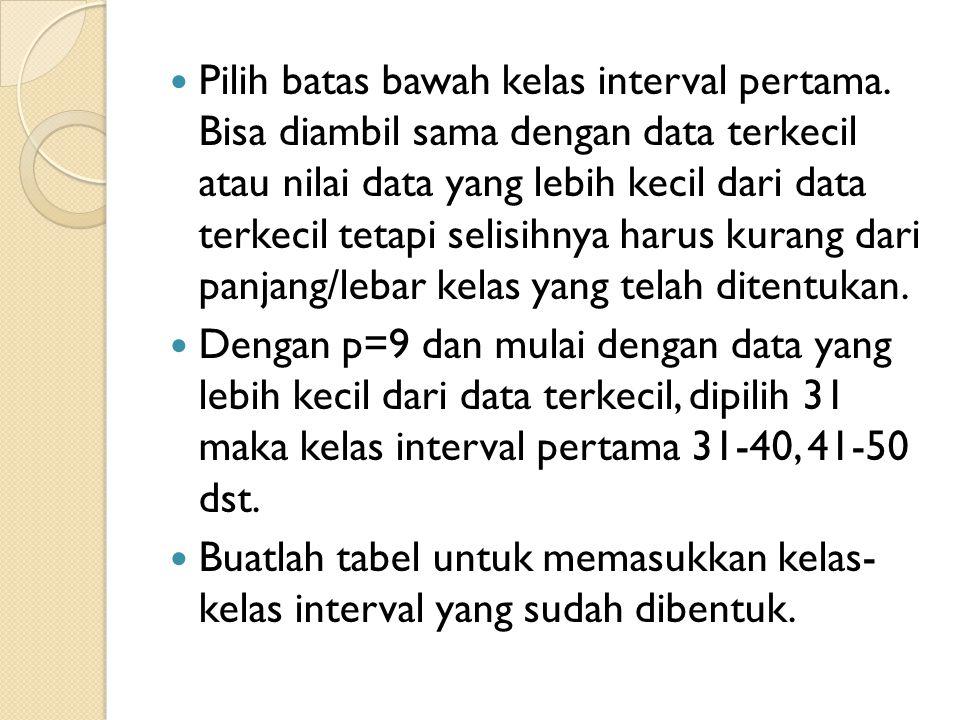 Pilih batas bawah kelas interval pertama. Bisa diambil sama dengan data terkecil atau nilai data yang lebih kecil dari data terkecil tetapi selisihnya