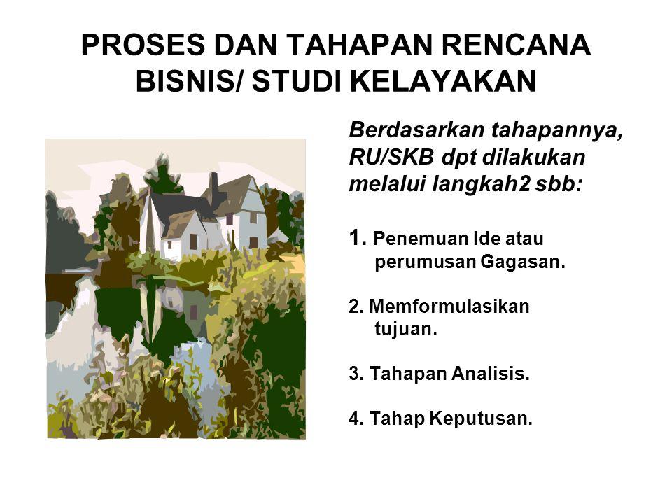 PIHAK YG BERKEPENTINGAN DLM RU/SKB 1. Pihak Wirausaha (Pemilik Perusahaan ). 2. Pihak Investor, Penyandang dana (Bank dll). 3. Pihak Masyarakat dan Pe