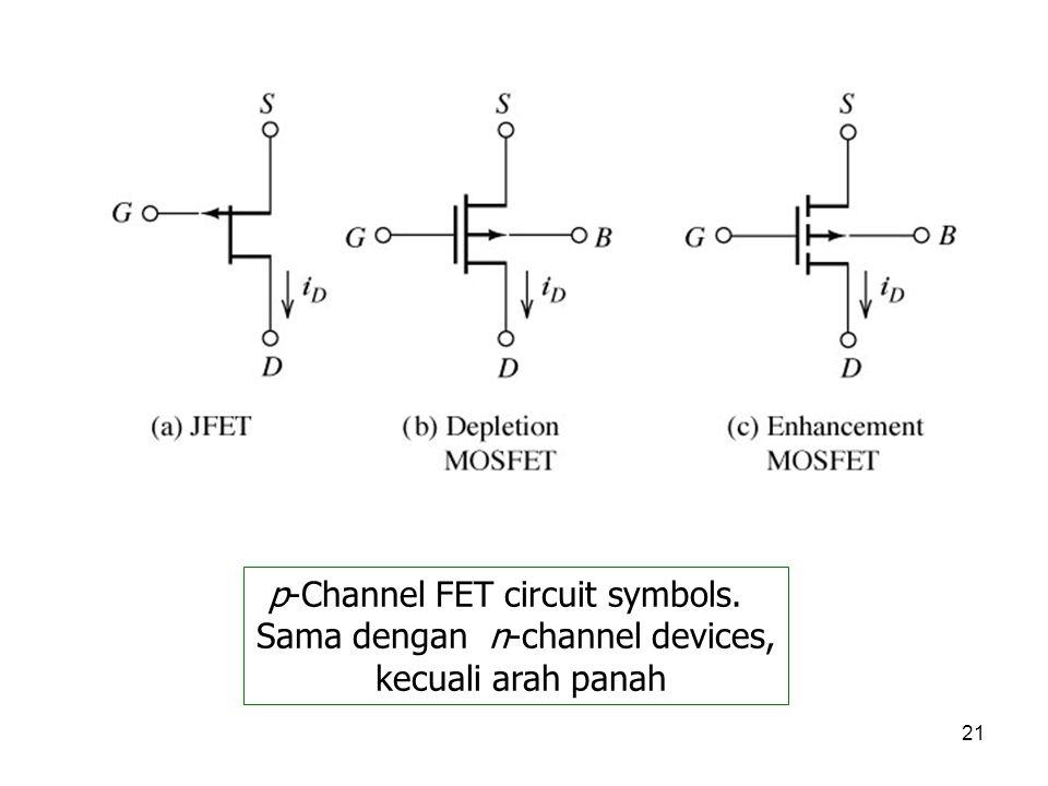 21 p-Channel FET circuit symbols. Sama dengan n-channel devices, kecuali arah panah