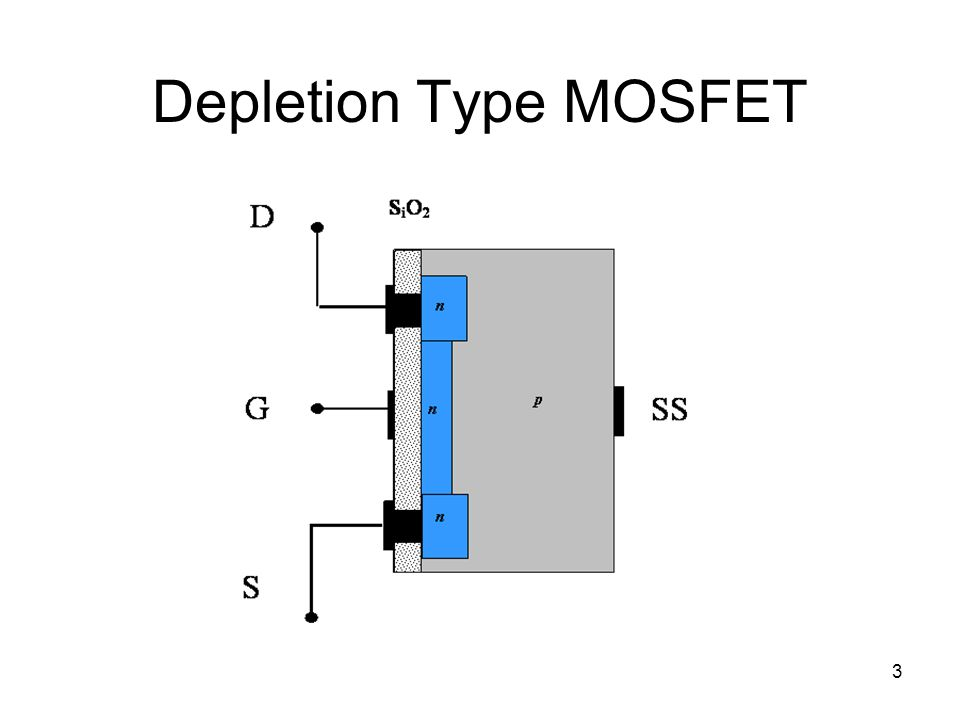 3 Depletion Type MOSFET