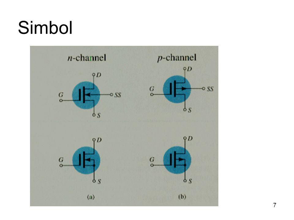 7 Simbol