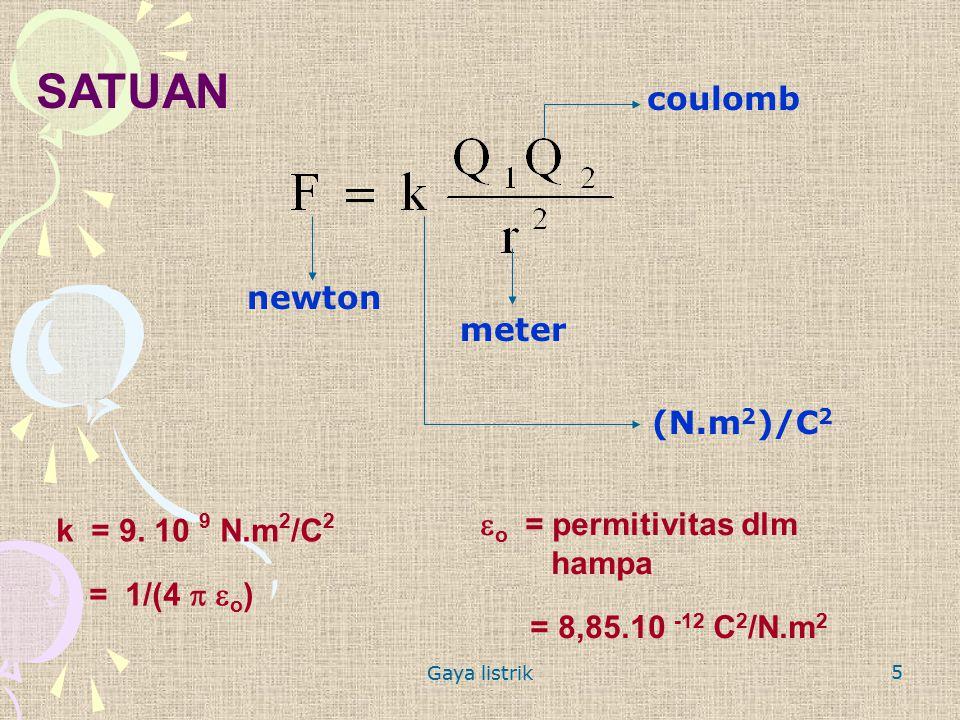 Gaya listrik 5 SATUAN meter newton coulomb (N.m 2 )/C 2 k = 9. 10 9 N.m 2 /C 2 = 1/(4   o )  o = permitivitas dlm hampa = 8,85.10 -12 C 2 /N.m 2