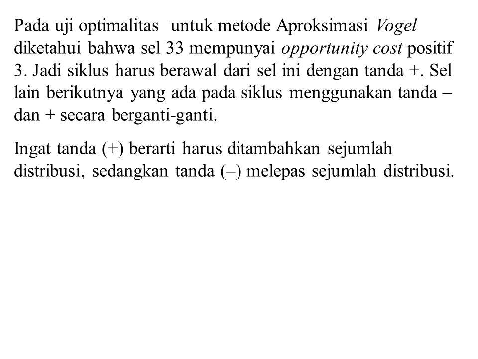Pada uji optimalitas untuk metode Aproksimasi Vogel diketahui bahwa sel 33 mempunyai opportunity cost positif 3. Jadi siklus harus berawal dari sel in