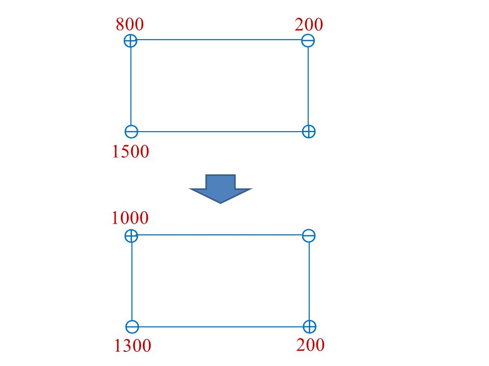 ⊕ ⊖ ⊖ ⊕ 800 200 1500 ⊕ ⊖ ⊖ ⊕ 1000 1300 200