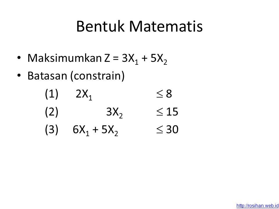 http://rosihan.web.id Bentuk Matematis Maksimumkan Z = 3X 1 + 5X 2 Batasan (constrain) (1) 2X 1  8 (2) 3X 2  15 (3) 6X 1 + 5X 2  30