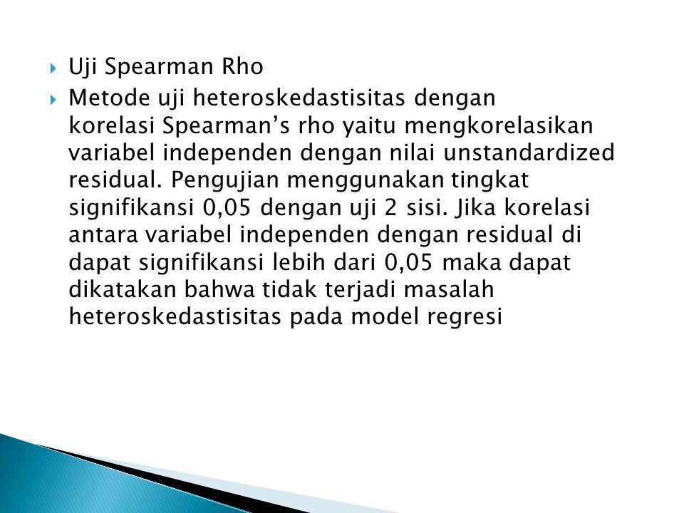  Uji Spearman Rho  Metode uji heteroskedastisitas dengan korelasi Spearman's rho yaitu mengkorelasikan variabel independen dengan nilai unstandardiz