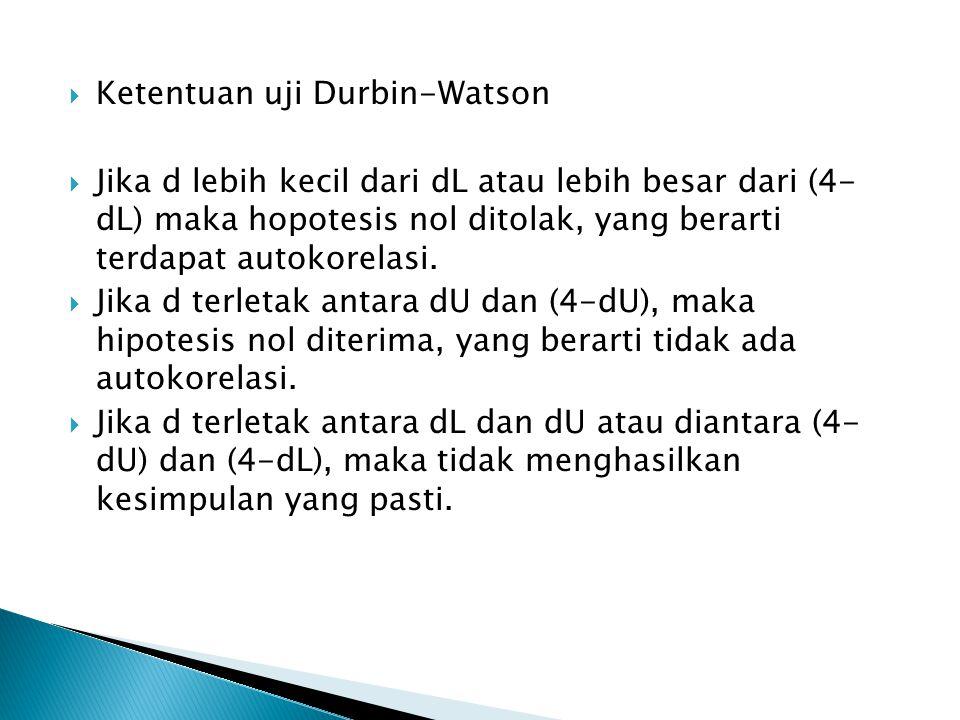  Ketentuan uji Durbin-Watson  Jika d lebih kecil dari dL atau lebih besar dari (4- dL) maka hopotesis nol ditolak, yang berarti terdapat autokorelas