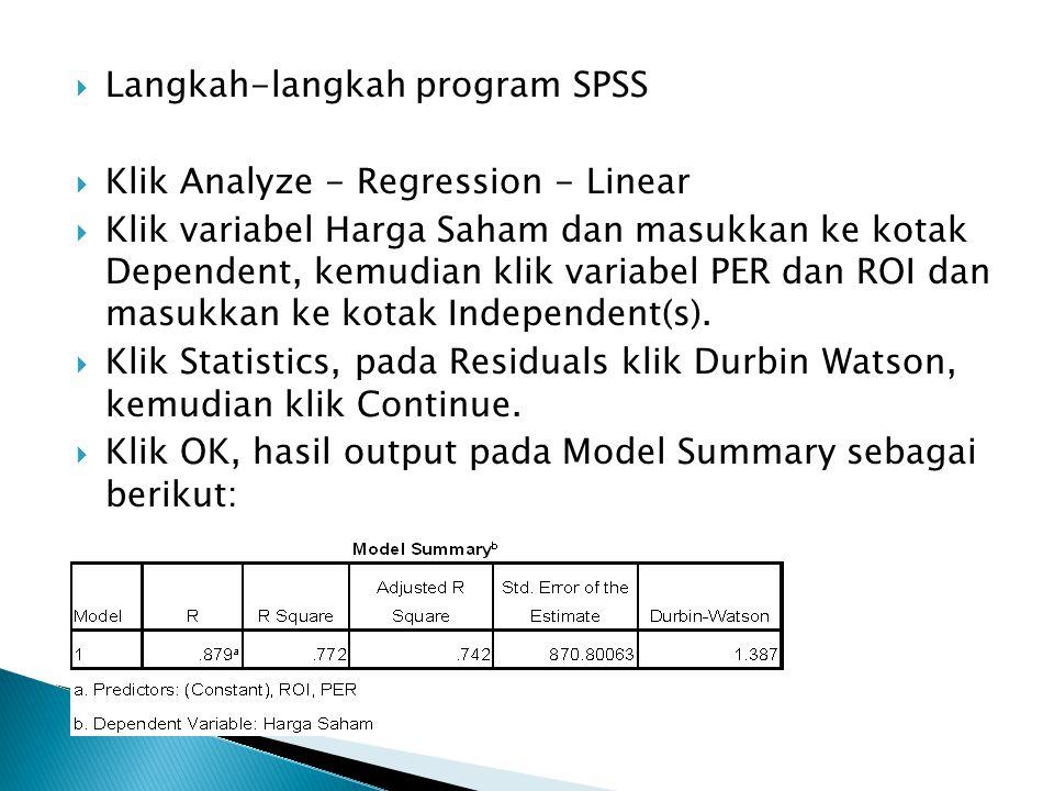  Langkah-langkah program SPSS  Klik Analyze - Regression - Linear  Klik variabel Harga Saham dan masukkan ke kotak Dependent, kemudian klik variabe