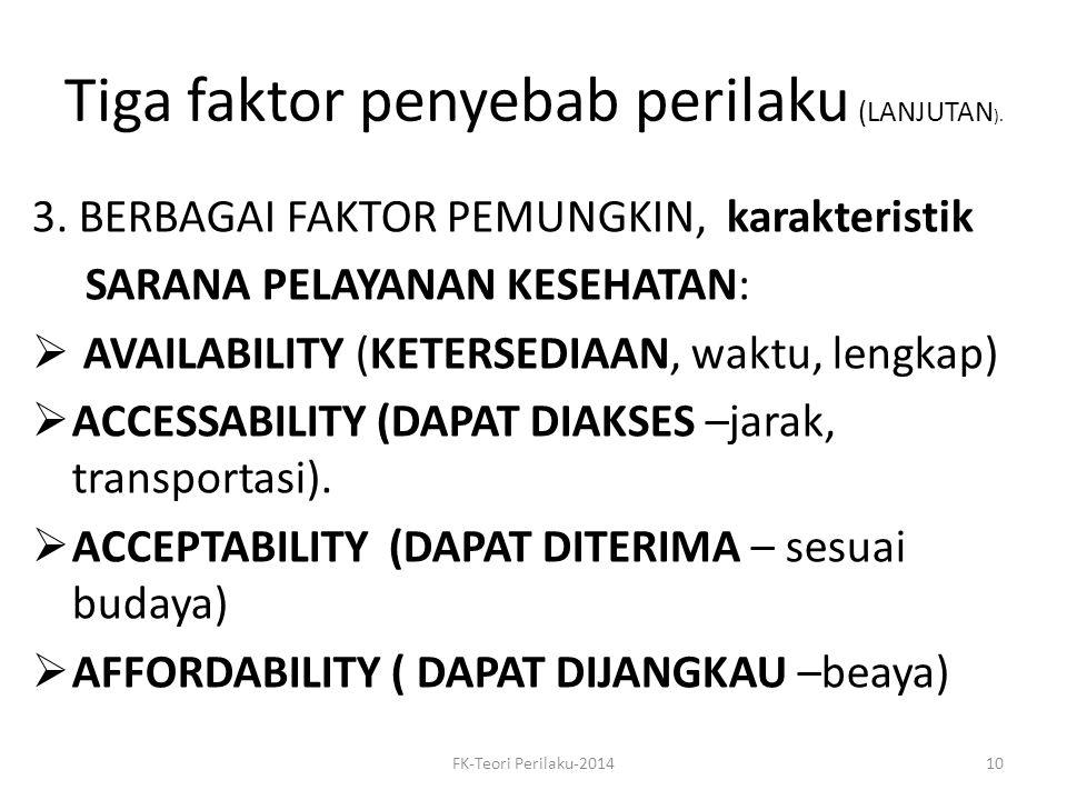 Tiga faktor penyebab perilaku (LANJUTAN ). 3. BERBAGAI FAKTOR PEMUNGKIN, karakteristik SARANA PELAYANAN KESEHATAN:  AVAILABILITY (KETERSEDIAAN, waktu