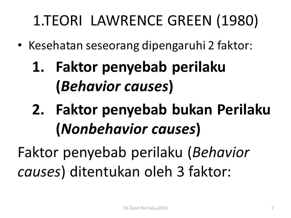 1.TEORI LAWRENCE GREEN (1980) Kesehatan seseorang dipengaruhi 2 faktor: 1.Faktor penyebab perilaku (Behavior causes) 2.Faktor penyebab bukan Perilaku