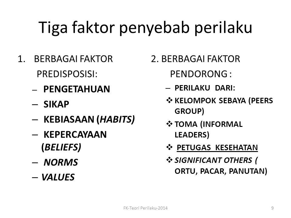 Tiga faktor penyebab perilaku (LANJUTAN ).3.