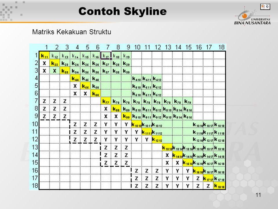 11 Contoh Skyline Matriks Kekakuan Struktu