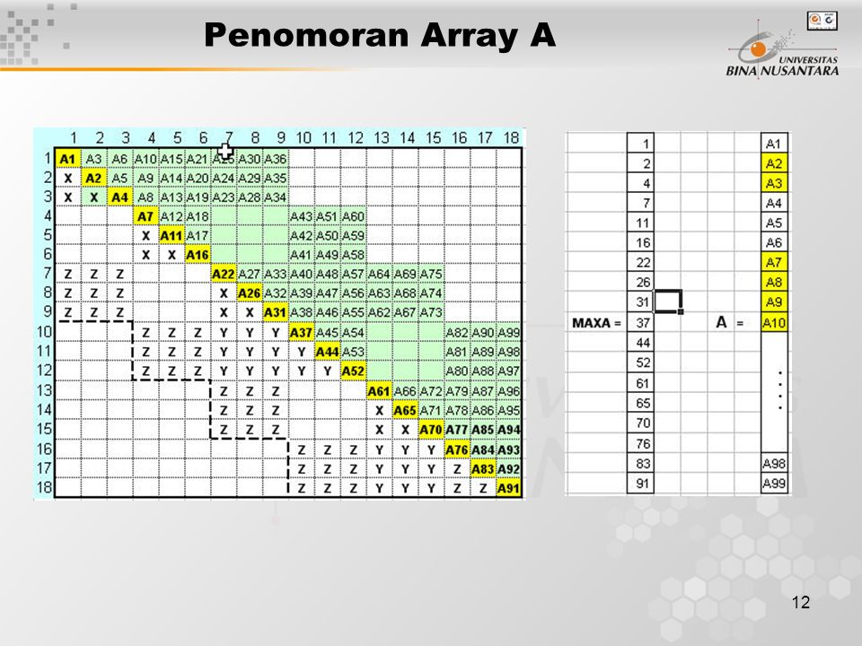 12 Penomoran Array A