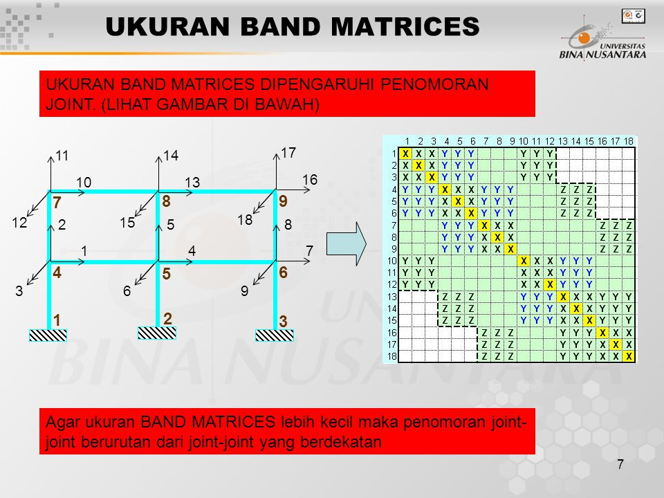 7 UKURAN BAND MATRICES UKURAN BAND MATRICES DIPENGARUHI PENOMORAN JOINT.