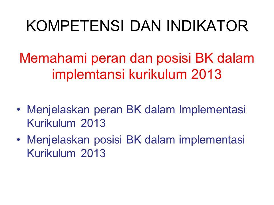 KOMPETENSI DAN INDIKATOR Memahami peran dan posisi BK dalam implemtansi kurikulum 2013 Menjelaskan peran BK dalam Implementasi Kurikulum 2013 Menjelas