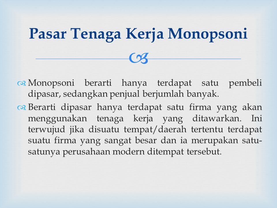   Monopsoni berarti hanya terdapat satu pembeli dipasar, sedangkan penjual berjumlah banyak.  Berarti dipasar hanya terdapat satu firma yang akan m