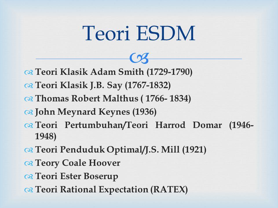   Teori Klasik Adam Smith (1729-1790)  Teori Klasik J.B. Say (1767-1832)  Thomas Robert Malthus ( 1766- 1834)  John Meynard Keynes (1936)  Teori