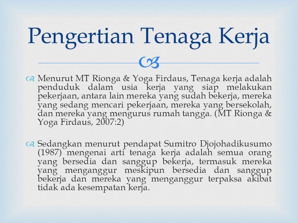   Faruk Nanang Kurniawan (130231100013)  Rofiul Muanawaroh (130231100024)  Husnul Khotimah (130231100009)  Nurul Rochmatul Fauziyah (130231100009) TERIMAKASIH