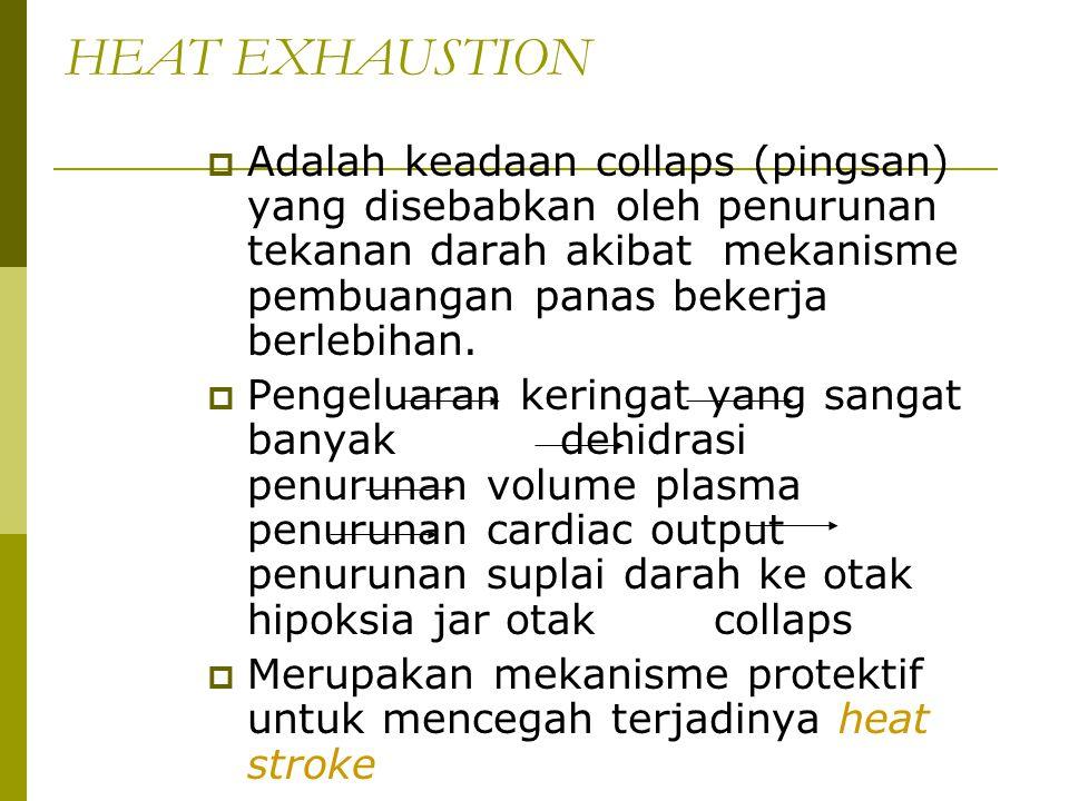 HEAT EXHAUSTION  Adalah keadaan collaps (pingsan) yang disebabkan oleh penurunan tekanan darah akibat mekanisme pembuangan panas bekerja berlebihan.