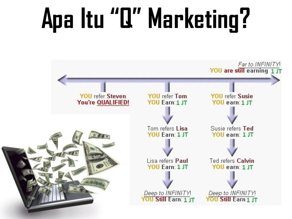 Apa Itu Q Marketing.