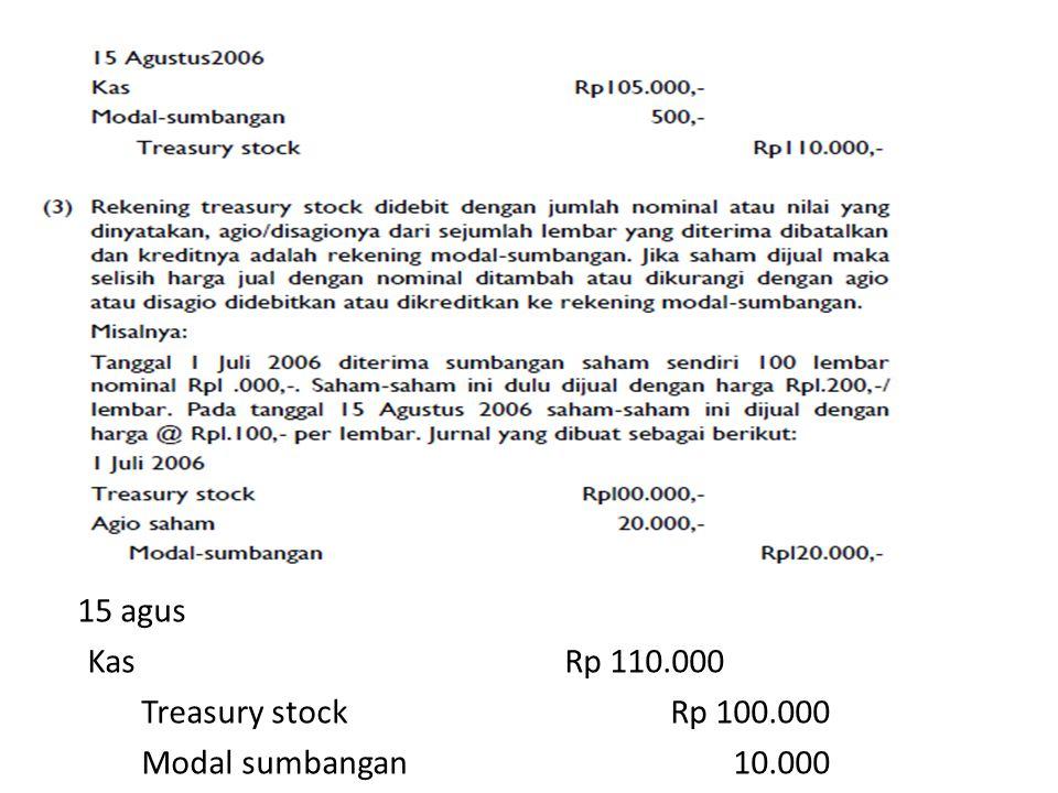 15 agus KasRp 110.000 Treasury stockRp 100.000 Modal sumbangan 10.000