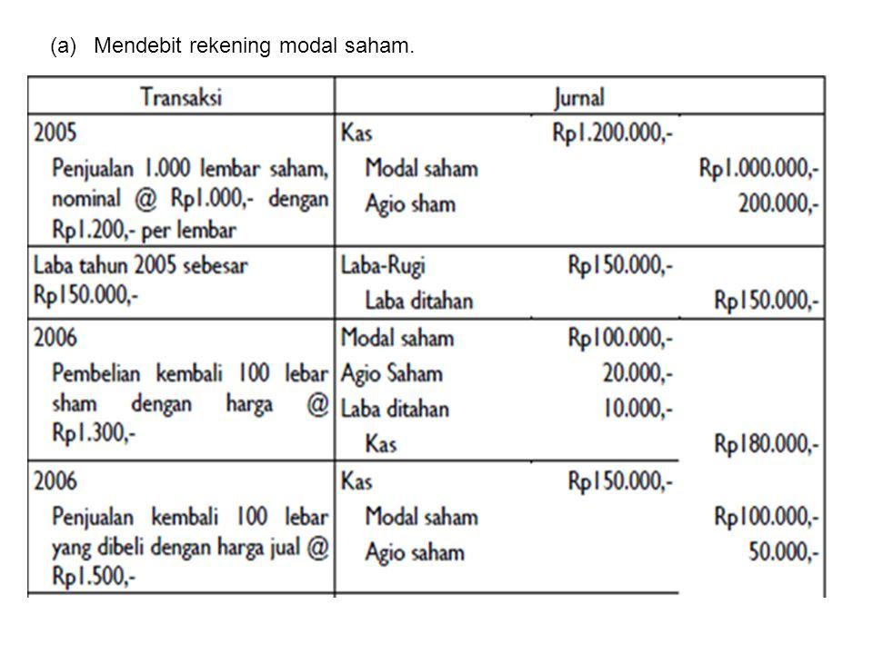 (a)Mendebit rekening modal saham.