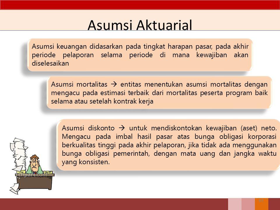 Asumsi Aktuarial 63 Asumsi keuangan didasarkan pada tingkat harapan pasar, pada akhir periode pelaporan selama periode di mana kewajiban akan diselesa