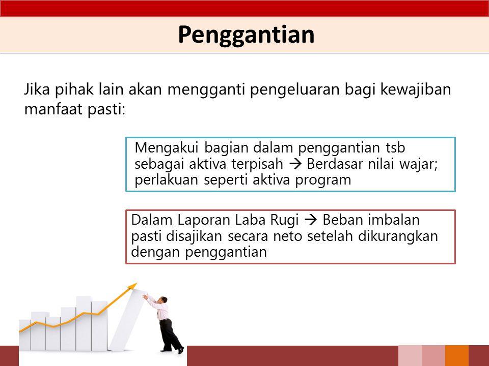 Penggantian : Jika pihak lain akan mengganti pengeluaran bagi kewajiban manfaat pasti: Mengakui bagian dalam penggantian tsb sebagai aktiva terpisah 