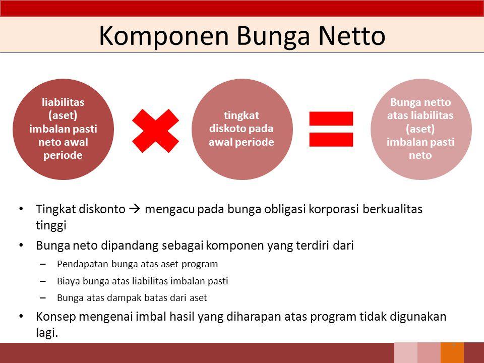 Komponen Bunga Netto Tingkat diskonto  mengacu pada bunga obligasi korporasi berkualitas tinggi Bunga neto dipandang sebagai komponen yang terdiri da