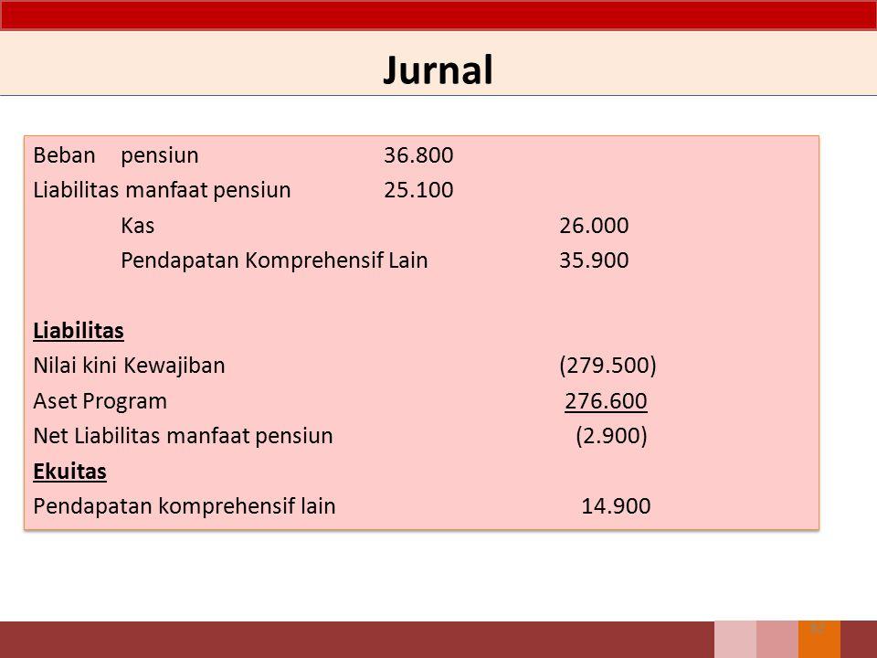 Jurnal 82 Bebanpensiun36.800 Liabilitas manfaat pensiun25.100 Kas26.000 Pendapatan Komprehensif Lain35.900 Liabilitas Nilai kini Kewajiban (279.500) A