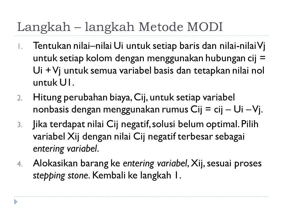 Langkah – langkah Metode MODI 1. Tentukan nilai–nilai Ui untuk setiap baris dan nilai-nilai Vj untuk setiap kolom dengan menggunakan hubungan cij = Ui