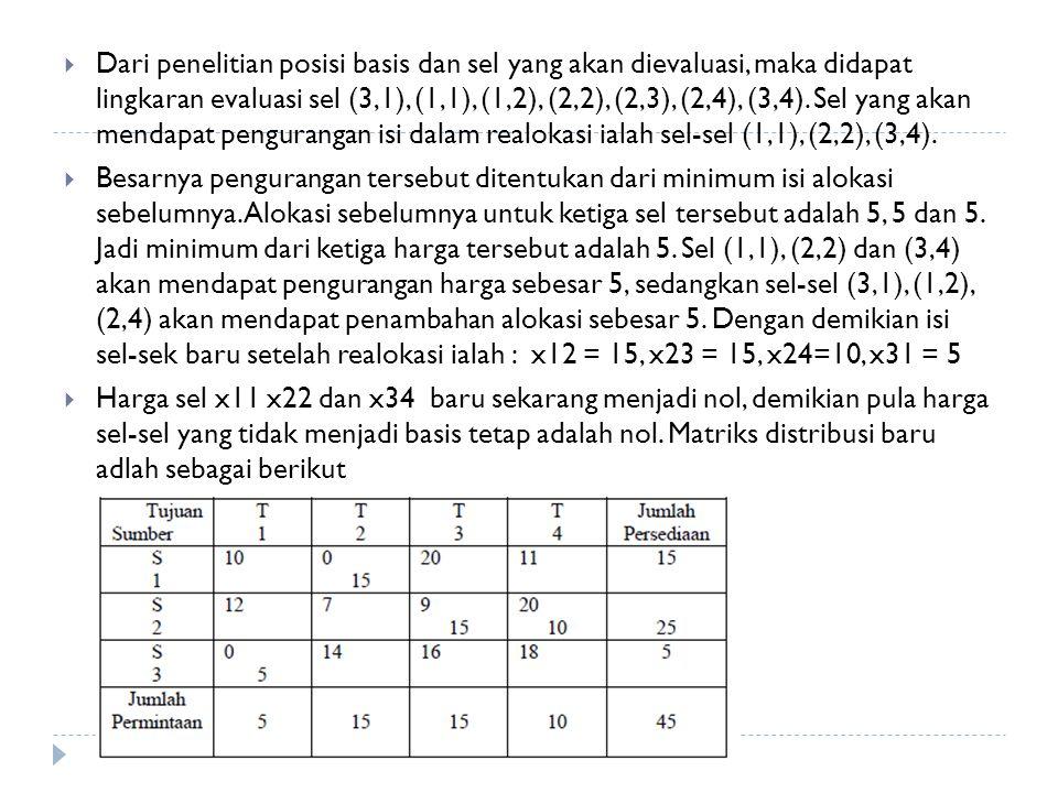  Dari penelitian posisi basis dan sel yang akan dievaluasi, maka didapat lingkaran evaluasi sel (3,1), (1,1), (1,2), (2,2), (2,3), (2,4), (3,4). Sel
