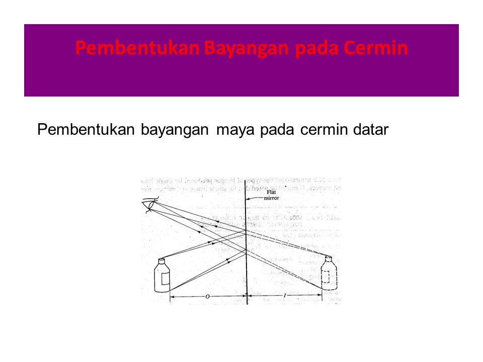 1.Sebuah lensa cembung memiliki jarak fokus 20 cm.