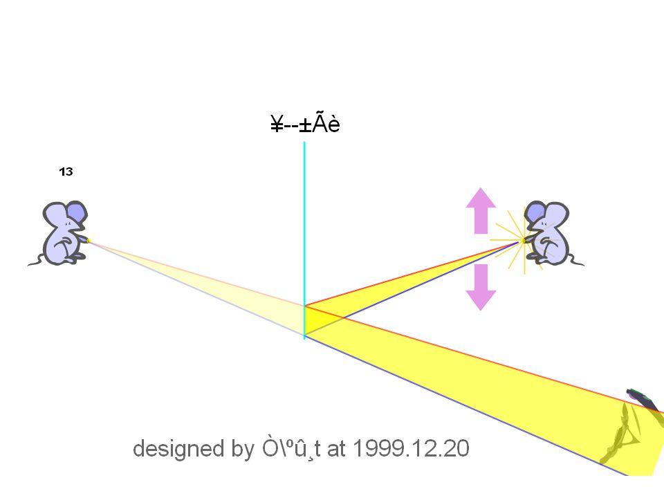 Cacat Mata Perhitungan Koreksi Penglihatan Untuk menghitung kekuatan lensa kacamata untuk mengoreksi penglihatan dapat dilakukan dengan memperhatikan prinsip lensa gabungan dimana kuat lensa gabungan dari beberapa lensa tipis secara efektif merupakan jumlah kuat lensa dari masing-masing lensa, dituliskan: Sef = S1 + S2 +  Untuk kasus koreksi penglihatan dengan memasang kacamata berlaku Stotal = Smata + Skacamata Persamaan diatas akan akurat untuk kasus lensa kontak (contact lenses) dan cukup akurat untuk kacamata biasa.