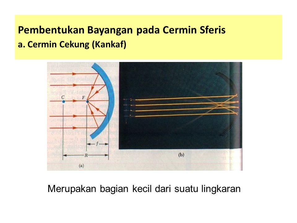 PEMBENTUKAN BAYANGAN PADA LENSA LENSA CEKUNG (BI-KONKAF) Sinar datang paralel dibiaskan menjauhi titik fokus dan seolah-olah berasal dari titik fokus lensa (F) Jarak antara titik fokus ke pusat lensa disebut panjang fokus (f) Lensa yang kuat memiliki f yang kecil Kekuatan Lensa: P = 1/ f Panjang fokus dan kekuatan lensa cekung berharga negatif