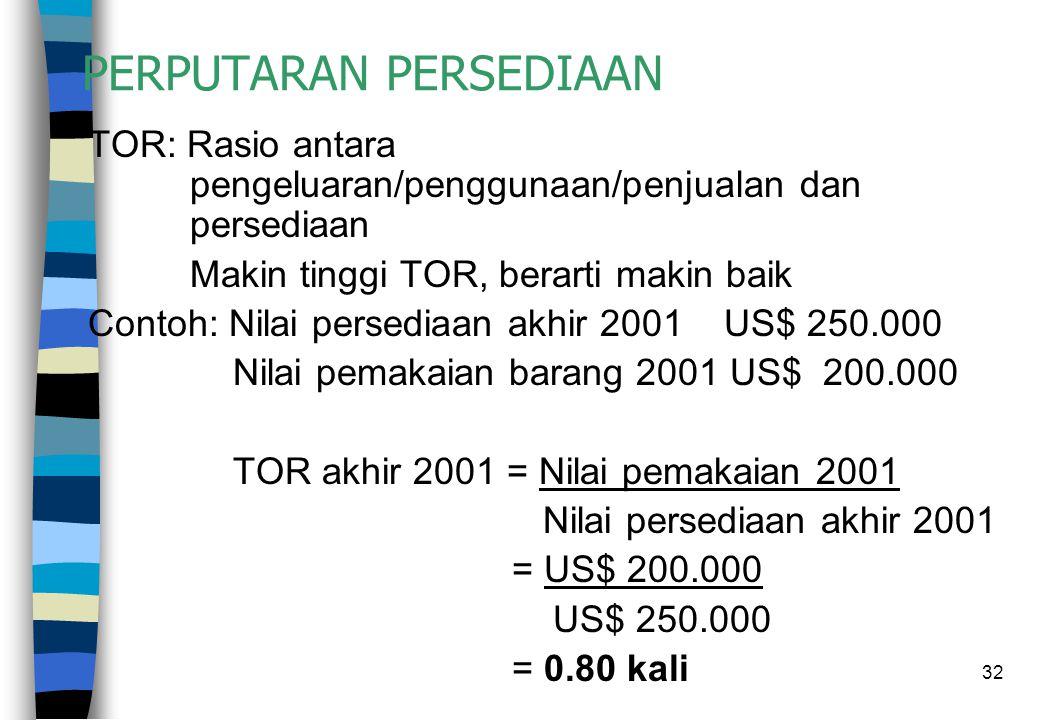 32 PERPUTARAN PERSEDIAAN TOR: Rasio antara pengeluaran/penggunaan/penjualan dan persediaan Makin tinggi TOR, berarti makin baik Contoh: Nilai persedia