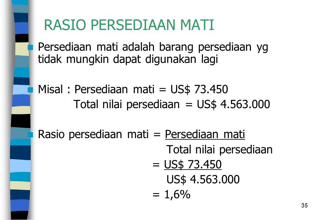35 RASIO PERSEDIAAN MATI Persediaan mati adalah barang persediaan yg tidak mungkin dapat digunakan lagi Misal : Persediaan mati = US$ 73.450 Total nil