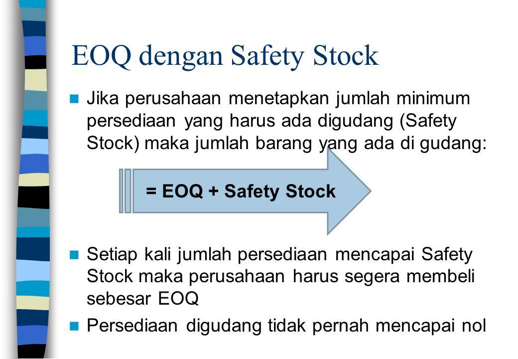 EOQ dengan Safety Stock Jika perusahaan menetapkan jumlah minimum persediaan yang harus ada digudang (Safety Stock) maka jumlah barang yang ada di gud