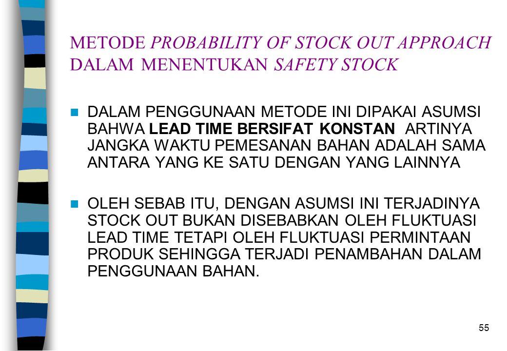 55 METODE PROBABILITY OF STOCK OUT APPROACH DALAM MENENTUKAN SAFETY STOCK DALAM PENGGUNAAN METODE INI DIPAKAI ASUMSI BAHWA LEAD TIME BERSIFAT KONSTAN