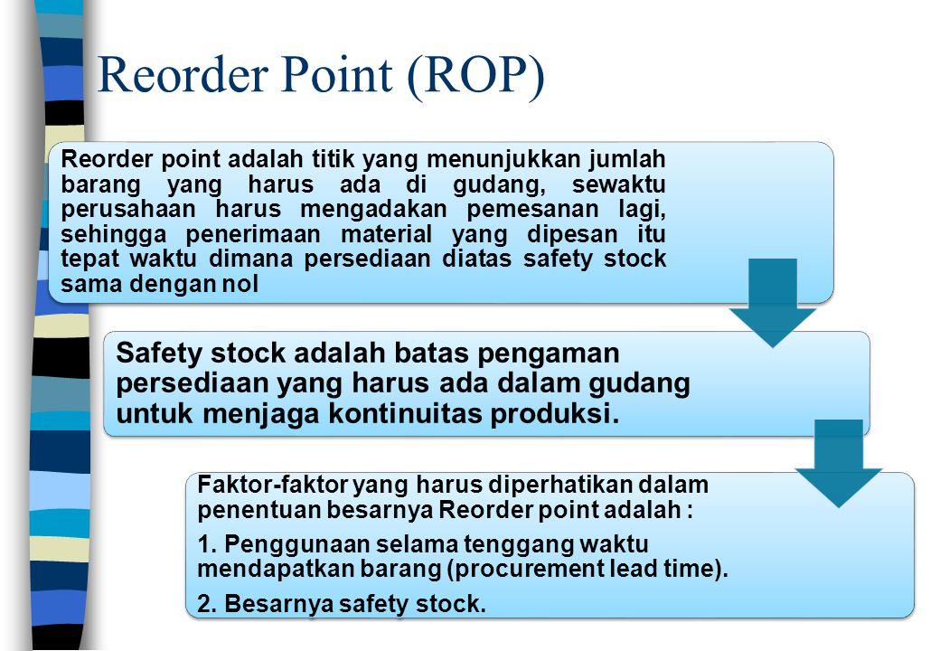 Reorder Point (ROP) Reorder point adalah titik yang menunjukkan jumlah barang yang harus ada di gudang, sewaktu perusahaan harus mengadakan pemesanan