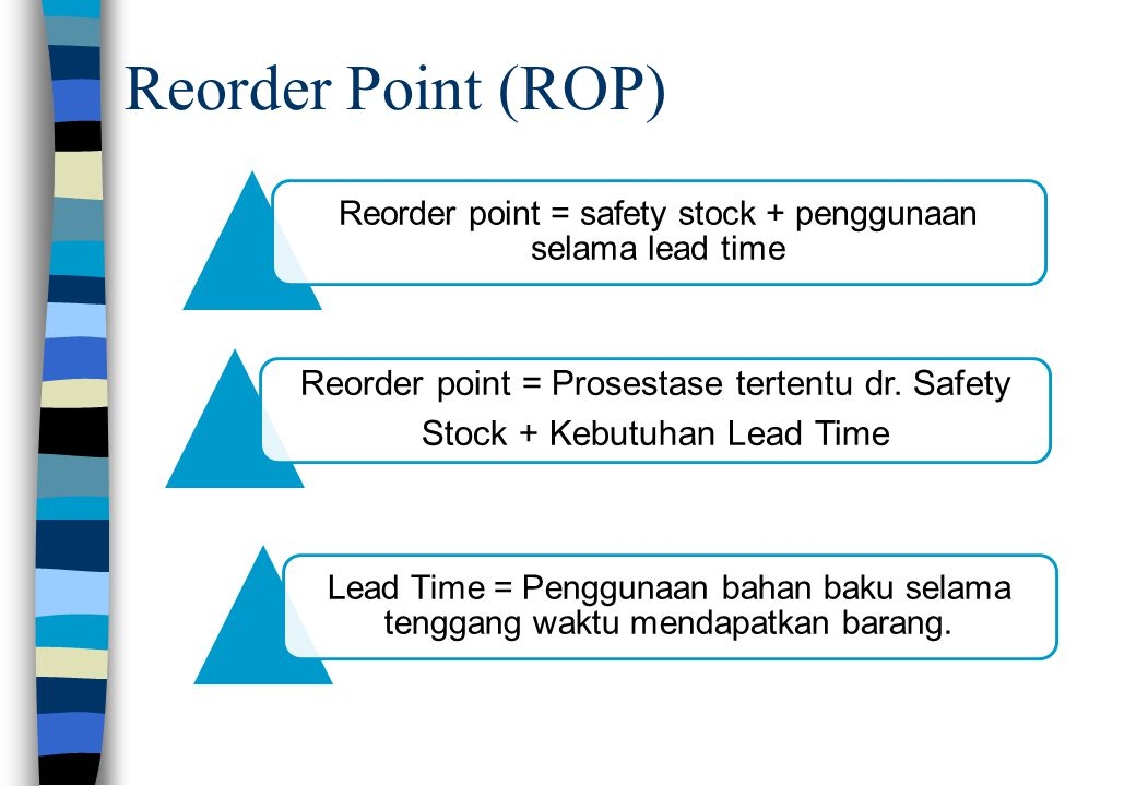 Reorder Point (ROP) Reorder point = safety stock + penggunaan selama lead time Reorder point = Prosestase tertentu dr.