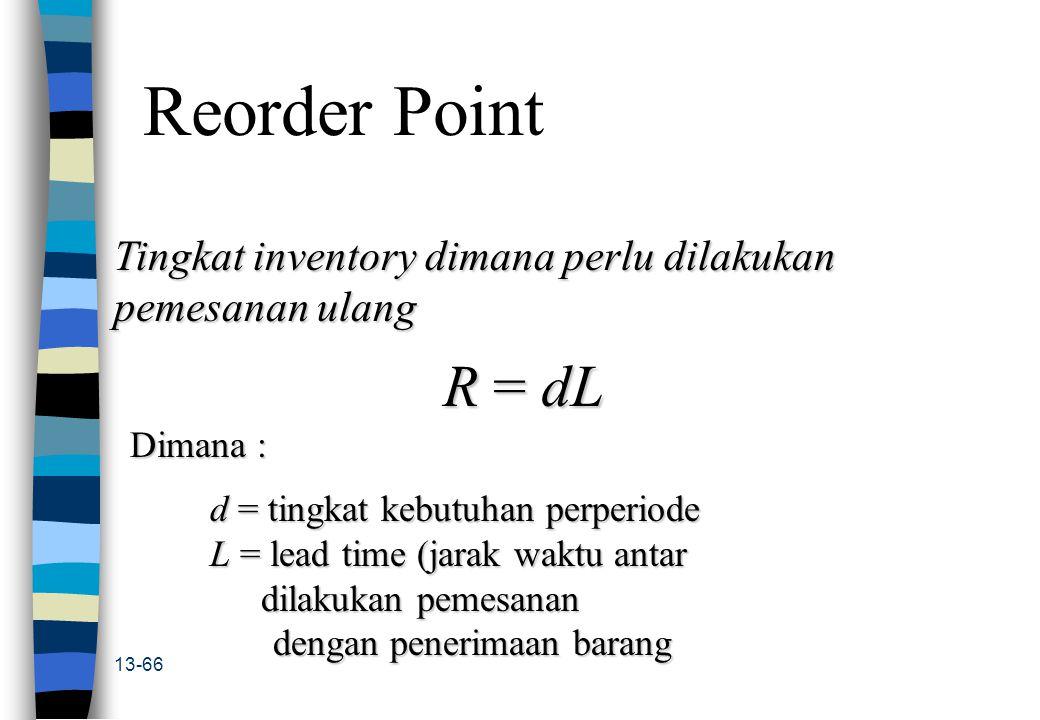 13-66 Reorder Point Tingkat inventory dimana perlu dilakukan pemesanan ulang R = dL Dimana : d = tingkat kebutuhan perperiode L = lead time (jarak wak
