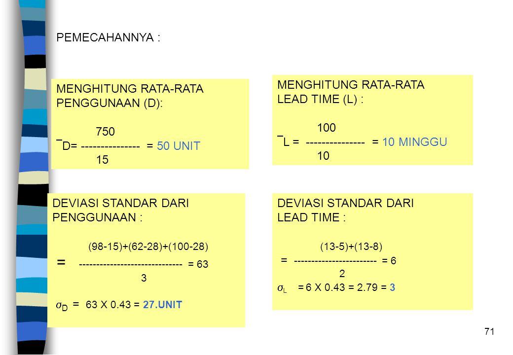 71 PEMECAHANNYA : MENGHITUNG RATA-RATA PENGGUNAAN (D): 750  D= --------------- = 50 UNIT 15 DEVIASI STANDAR DARI PENGGUNAAN : (98-15)+(62-28)+(100-28