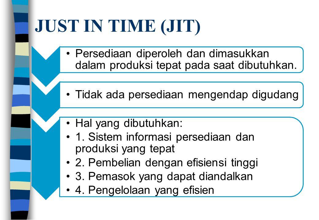 JUST IN TIME (JIT) Persediaan diperoleh dan dimasukkan dalam produksi tepat pada saat dibutuhkan. Tidak ada persediaan mengendap digudang Hal yang dib