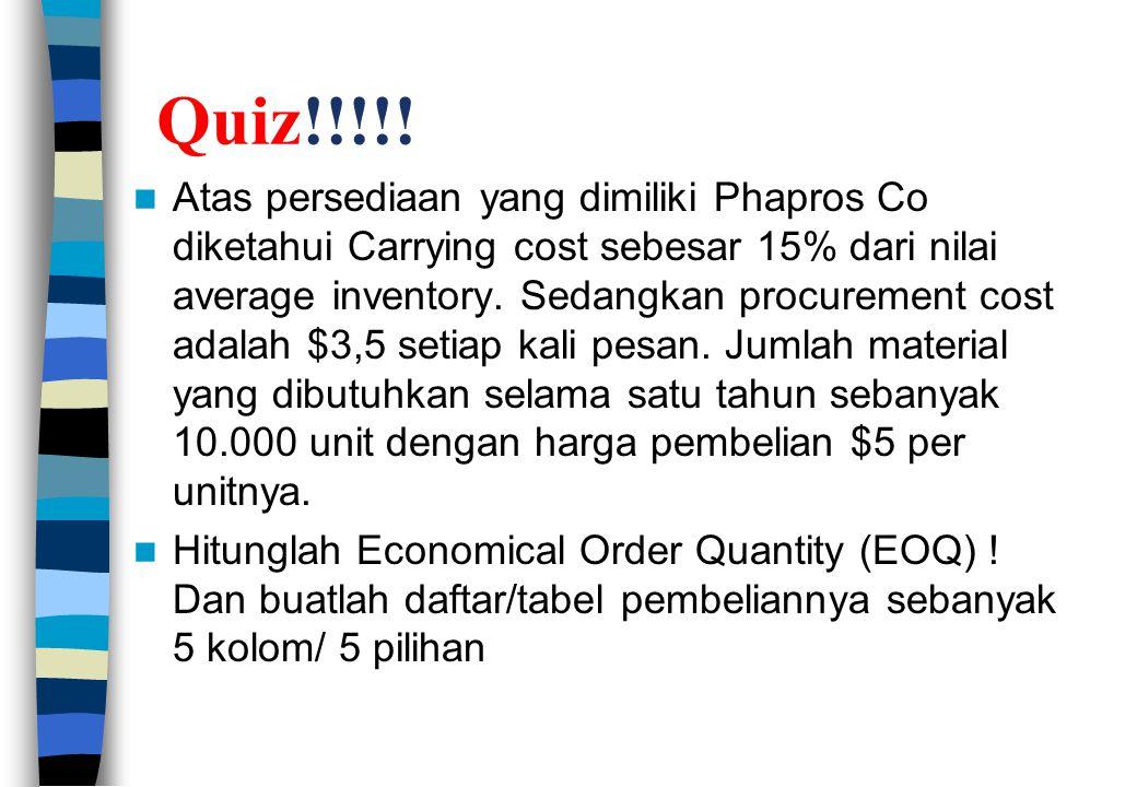 Quiz!!!!! Atas persediaan yang dimiliki Phapros Co diketahui Carrying cost sebesar 15% dari nilai average inventory. Sedangkan procurement cost adalah